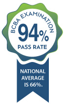 CSUN student pass rate for BCBA examination is 94%.
