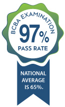 CSUN student pass rate for BCBA examination is 97%.